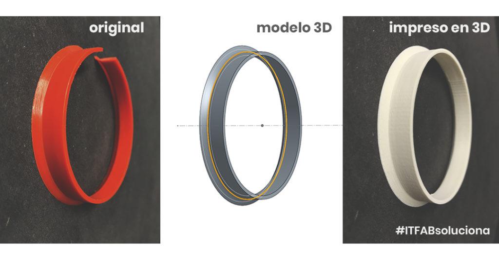 impresión 3d en la automoción
